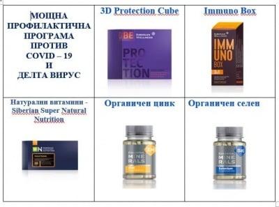 Мощна Комплексна програма за устойчив имунитет срещу Covid-19, Делтавирус и други вируси.
